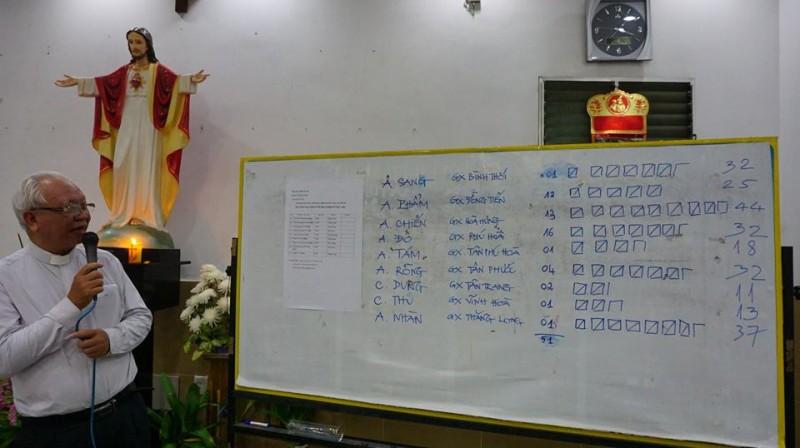 Ban Caritas hat Phu Tho (10)