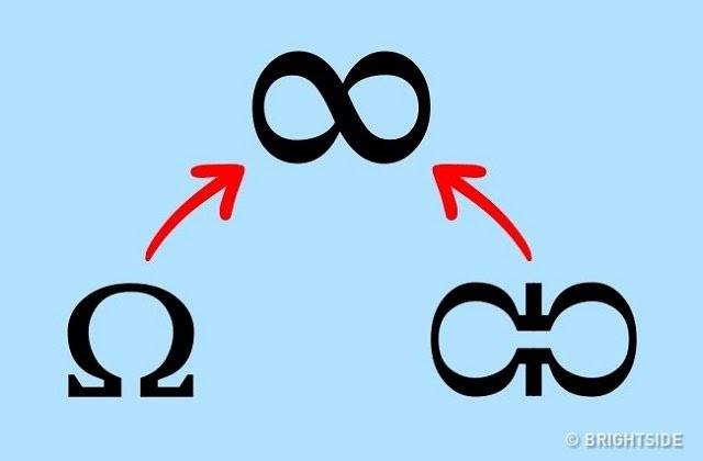 7 biểu tượng thấy hàng ngày nhưng ít ai biết ý nghĩa